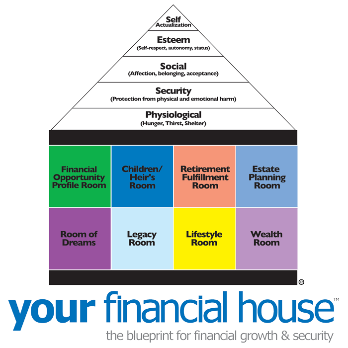 your financial house logo
